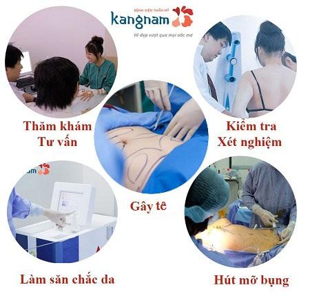 Hút mỡ bụng không phẫu thuật an toàn công nghệ cao Lipo Matic 3D1
