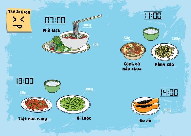 Để giảm 10kg trong 2 tháng bạn phải lên kế hoạch giảm cân rõ ràng